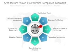 Architecture Vision Powerpoint Templates Microsoft