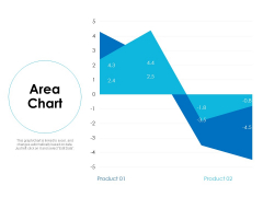 Area Chart Analysis Ppt Powerpoint Presentation Infographics Aids