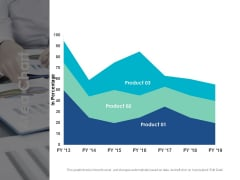 Area Chart Analysis Ppt PowerPoint Presentation Model Information