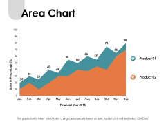 Area Chart Analysis Ppt PowerPoint Presentation Show Slides