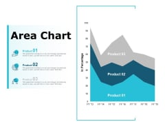 Area Chart Analysis Ppt PowerPoint Presentation Summary Pictures