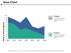 Area Chart Finance Ppt PowerPoint Presentation Gallery Elements