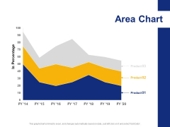Area Chart Finance Ppt PowerPoint Presentation Infographic Template Graphics Download