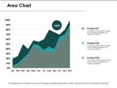 Area Chart Finance Ppt PowerPoint Presentation Infographics Slide