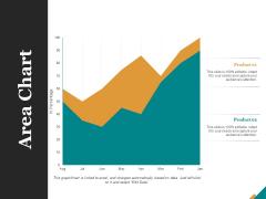 Area Chart Finance Ppt PowerPoint Presentation Summary Design Templates