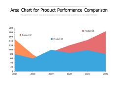 Area Chart For Product Performance Comparison Ppt PowerPoint Presentation Outline Slide Portrait