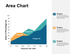 Area Chart Investment Ppt PowerPoint Presentation Portfolio Background Image
