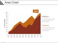 Area Chart Ppt PowerPoint Presentation Deck