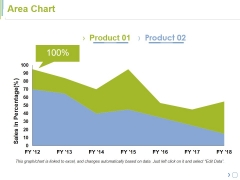 Area Chart Ppt PowerPoint Presentation File Inspiration