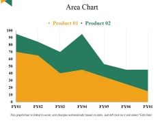 Area Chart Ppt PowerPoint Presentation Gallery Aids