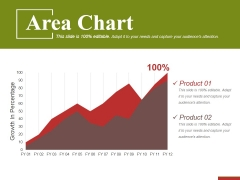 Area Chart Ppt PowerPoint Presentation Gallery Brochure
