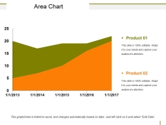 Area Chart Ppt PowerPoint Presentation Gallery Guide