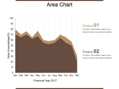 Area Chart Ppt PowerPoint Presentation Gallery Icons