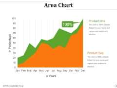 Area Chart Ppt PowerPoint Presentation Gallery Inspiration