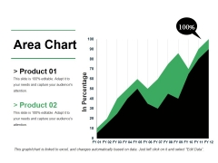 Area Chart Ppt PowerPoint Presentation Icon Designs