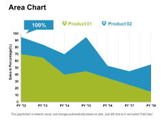 Area Chart Ppt PowerPoint Presentation Icon Gallery