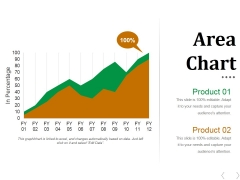 Area Chart Ppt PowerPoint Presentation Icon Good