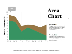 Area Chart Ppt PowerPoint Presentation Icon Smartart