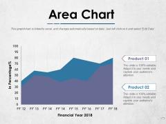 Area Chart Ppt PowerPoint Presentation Icon Summary