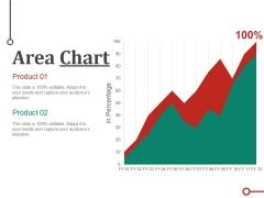 Area Chart Ppt PowerPoint Presentation Ideas Files