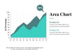 Area Chart Ppt PowerPoint Presentation Infographic Template Samples