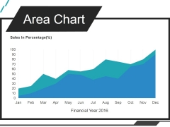 Area Chart Ppt PowerPoint Presentation Infographics