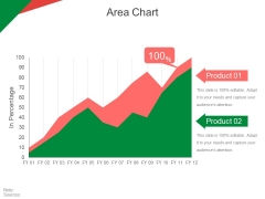 Area Chart Ppt PowerPoint Presentation Inspiration Aids