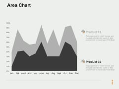 Area Chart Ppt PowerPoint Presentation Layouts Outline