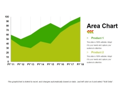 Area Chart Ppt PowerPoint Presentation Layouts Structure
