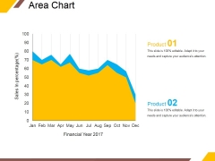 Area Chart Ppt PowerPoint Presentation Layouts Vector