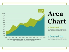 Area Chart Ppt PowerPoint Presentation Layouts Visuals