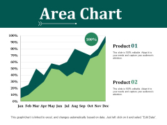 Area Chart Ppt PowerPoint Presentation Model Designs