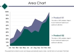 Area Chart Ppt PowerPoint Presentation Model Layout