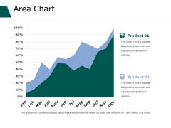 Area Chart Ppt PowerPoint Presentation Outline Microsoft