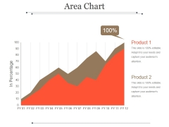 Area Chart Ppt PowerPoint Presentation Picture