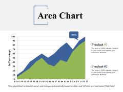 Area Chart Ppt PowerPoint Presentation Portfolio File Formats