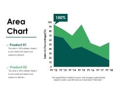 Area Chart Ppt PowerPoint Presentation Portfolio Graphics