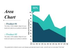 Area Chart Ppt PowerPoint Presentation Portfolio Skills