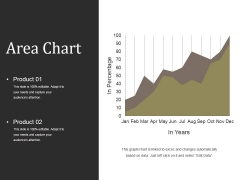 Area Chart Ppt PowerPoint Presentation Professional Designs