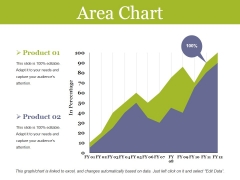 Area Chart Ppt PowerPoint Presentation Professional Templates