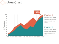 Area Chart Ppt PowerPoint Presentation Rules