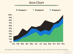 Area Chart Ppt PowerPoint Presentation Show Graphics