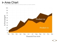 Area Chart Ppt PowerPoint Presentation Show Layout Ideas