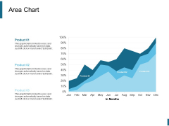 Area Chart Ppt PowerPoint Presentation Show Master Slide
