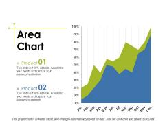 Area Chart Ppt PowerPoint Presentation Slides Master Slide