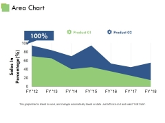 Area Chart Ppt PowerPoint Presentation Slides Sample