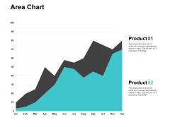 Area Chart Ppt PowerPoint Presentation Slides Templates