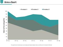 Area Chart Ppt PowerPoint Presentation Styles Ideas