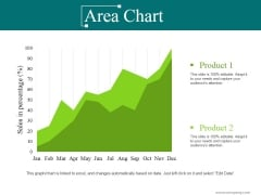 Area Chart Ppt PowerPoint Presentation Styles Skills