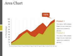 Area Chart Ppt PowerPoint Presentation Templates